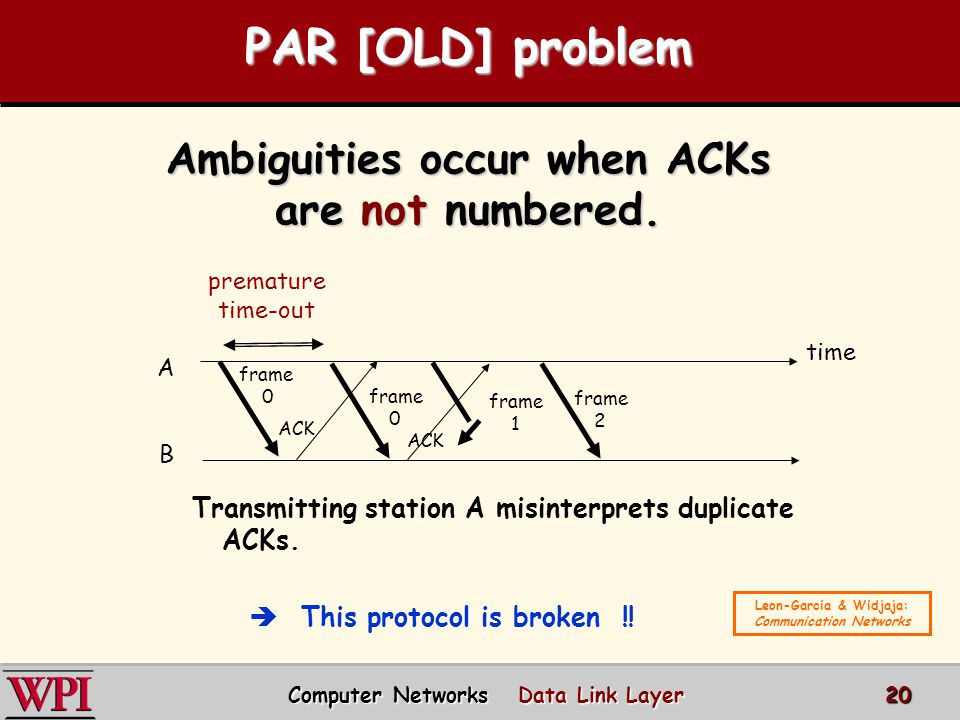 PAR [OLD] problem Ambiguities occur when ACKs are not numbered.